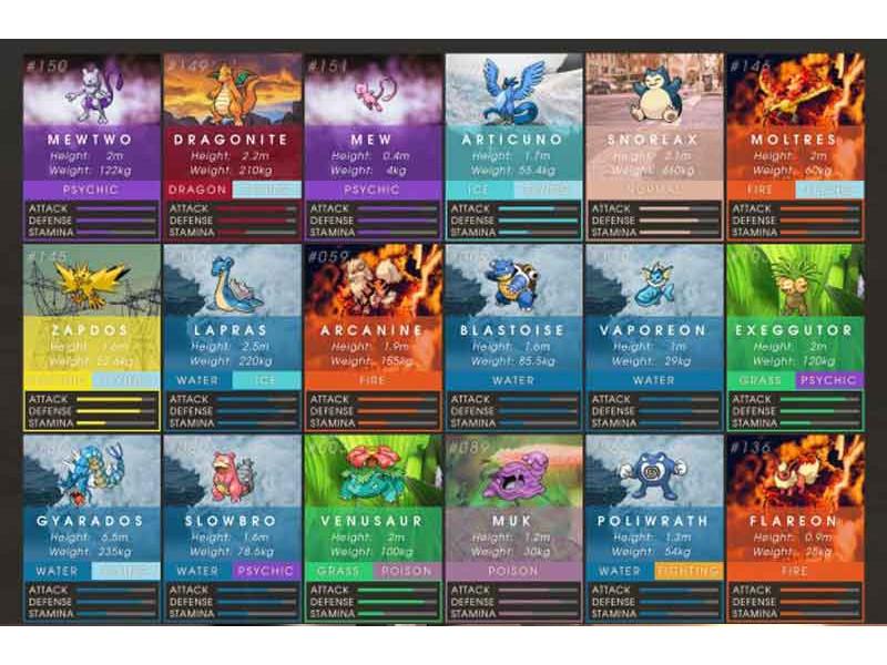 Najbolji Pokemoni i sposobnosti